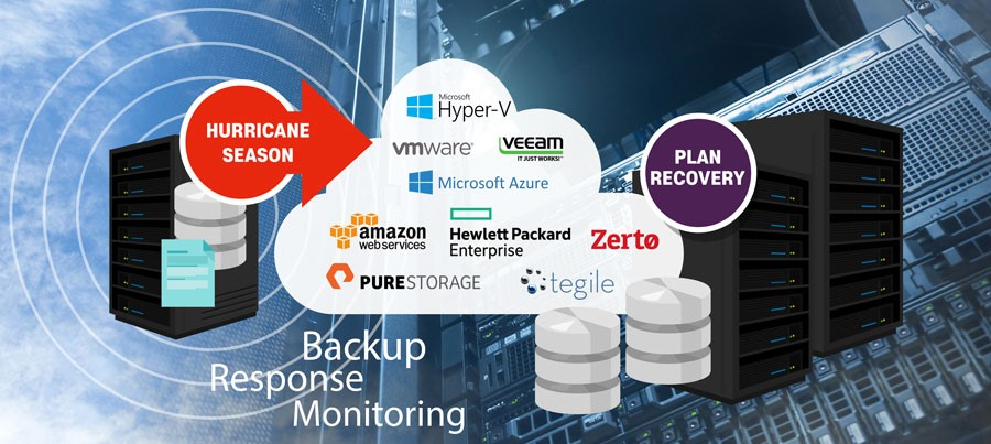 Unified Technologies backup response monitor